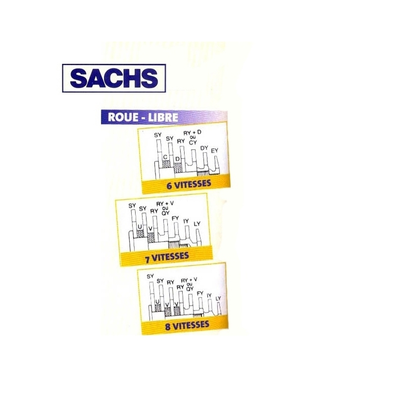 Sachs freewheel cog SY